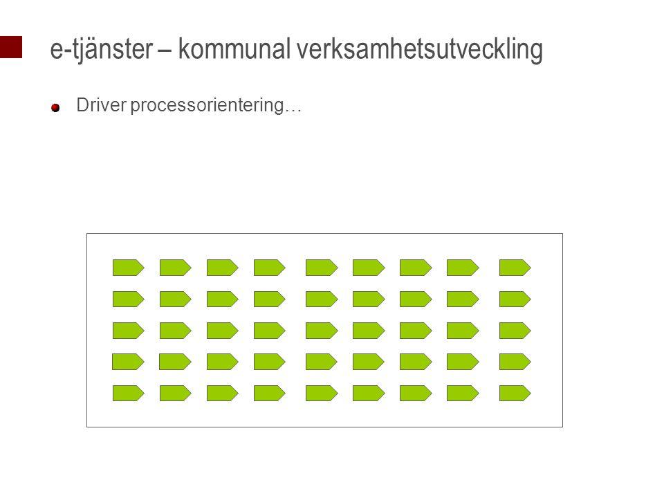 e-tjänster – kommunal verksamhetsutveckling Driver processorientering…