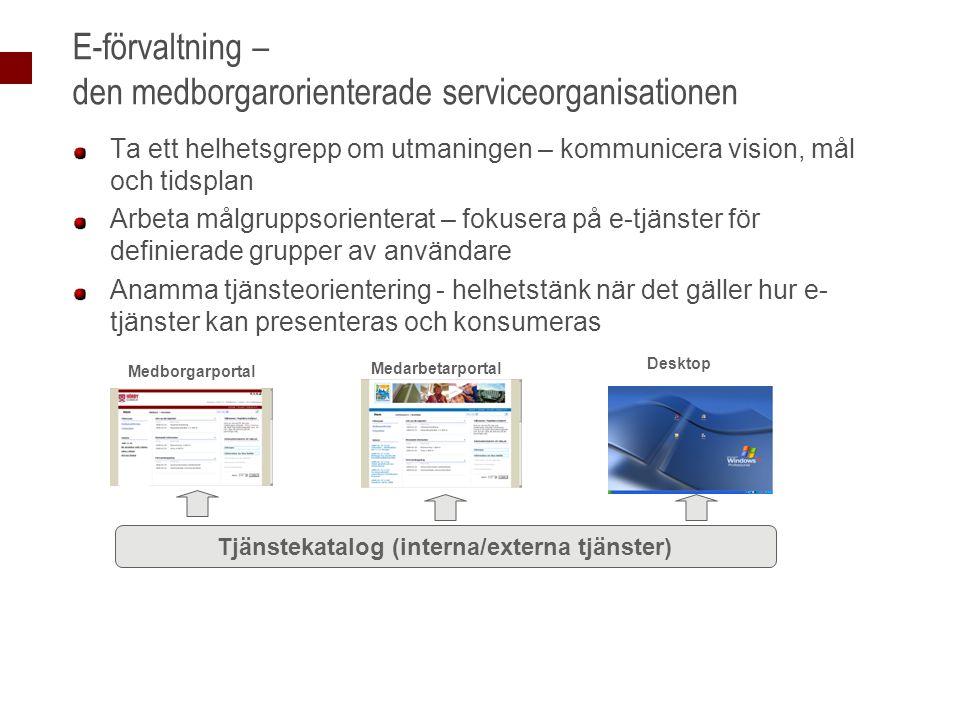 E-förvaltning – den medborgarorienterade serviceorganisationen Ta ett helhetsgrepp om utmaningen – kommunicera vision, mål och tidsplan Arbeta målgruppsorienterat – fokusera på e-tjänster för definierade grupper av användare Anamma tjänsteorientering - helhetstänk när det gäller hur e- tjänster kan presenteras och konsumeras Medborgarportal Medarbetarportal Desktop Tjänstekatalog (interna/externa tjänster)