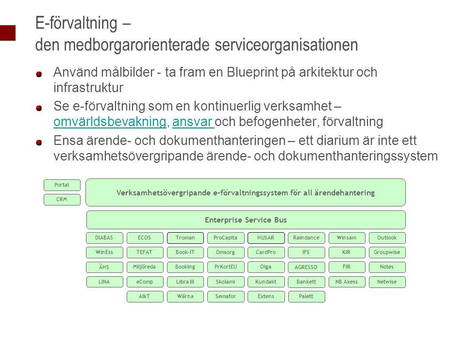 E-förvaltning – den medborgarorienterade serviceorganisationen Använd målbilder - ta fram en Blueprint på arkitektur och infrastruktur Se e-förvaltning som en kontinuerlig verksamhet – omvärldsbevakning, ansvar och befogenheter, förvaltning omvärldsbevakningansvar Ensa ärende- och dokumenthanteringen – ett diarium är inte ett verksamhetsövergripande ärende- och dokumenthanteringssystem Troman Book-IT Booking Libra III Wärna ECOS TEFATIFS eComp DIABAS Raindance Miljöreda ProCapita Omsorg AlkT HUSAR CardProWinEss ÄHS Winsam AGRESSO Bankett PrKortEU LINA Palett Portal CRM Outlook Groupwise Notes KIR Skolami Semafor FIROlga KundaktNB Axess Extens Verksamhetsövergripande e-förvaltningssystem för all ärendehantering Netwise Enterprise Service Bus