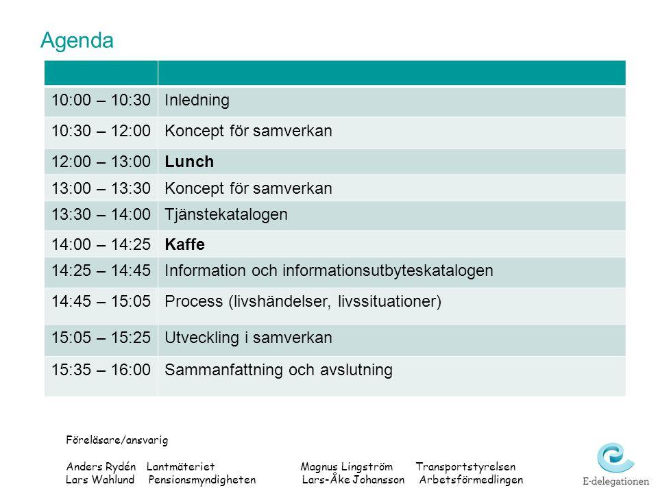 Agenda 10:00 – 10:30Inledning 10:30 – 12:00Koncept för samverkan 12:00 – 13:00Lunch 13:00 – 13:30Koncept för samverkan 13:30 – 14:00Tjänstekatalogen 1