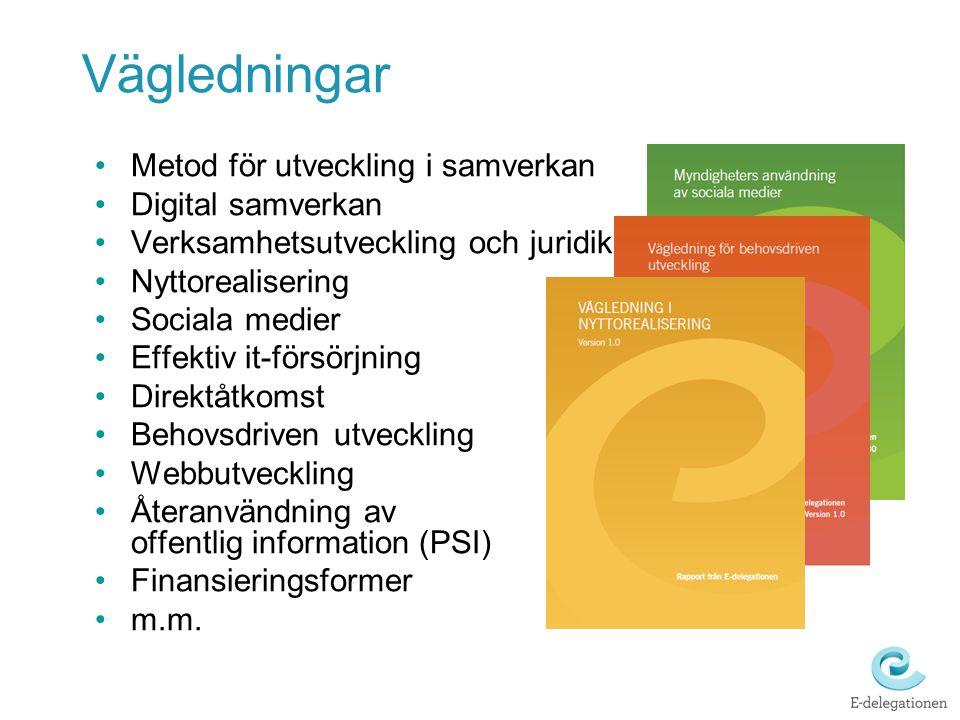 Metod för utveckling i samverkan Digital samverkan Verksamhetsutveckling och juridik Nyttorealisering Sociala medier Effektiv it-försörjning Direktåtk