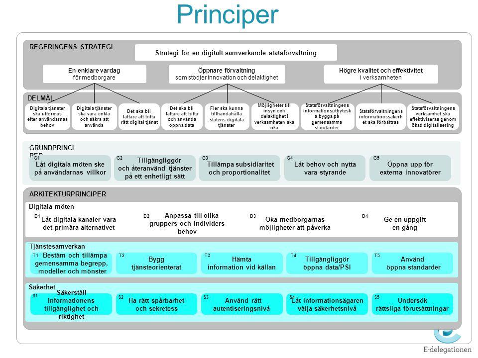 V 1.0 Öppnare förvaltning som stödjer innovation och delaktighet Strategi för en digitalt samverkande statsförvaltning Högre kvalitet och effektivitet