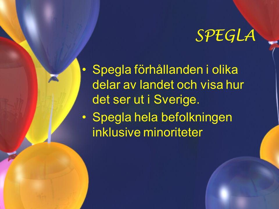 SPEGLA Spegla förhållanden i olika delar av landet och visa hur det ser ut i Sverige.