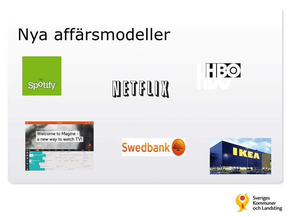 Nya affärsmodeller