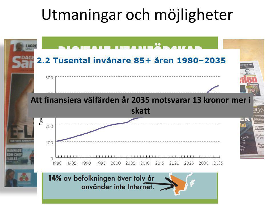 Utmaningar och möjligheter Att finansiera välfärden år 2035 motsvarar 13 kronor mer i skatt