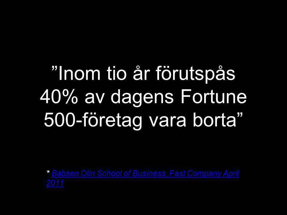 Inom tio år förutspås 40% av dagens Fortune 500-företag vara borta * Babsen Olin School of Business, Fast Company April 2011Babsen Olin School of Business, Fast Company April 2011