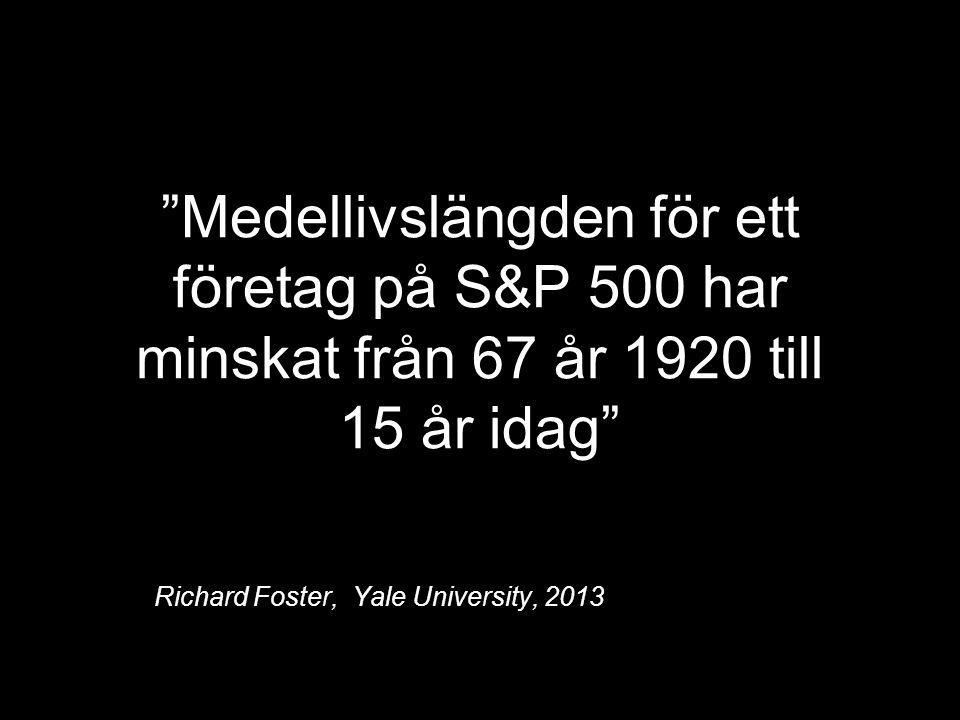 """""""Medellivslängden för ett företag på S&P 500 har minskat från 67 år 1920 till 15 år idag"""" Richard Foster, Yale University, 2013"""