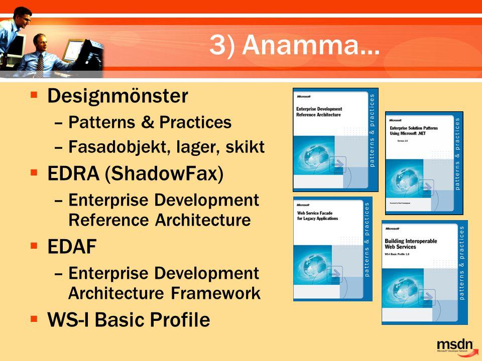 3) Anamma...