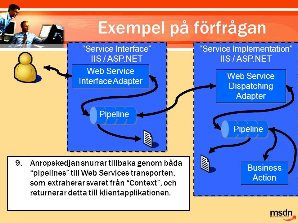 1.En klient skickar en KontoSaldo -förfrågan över transportprotokollet för WebServices.