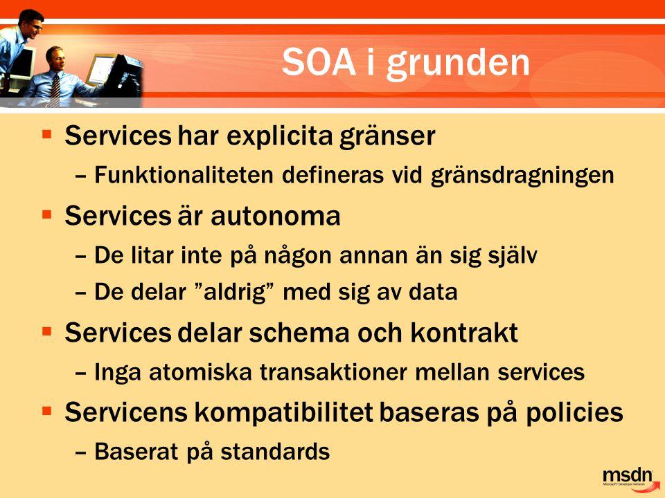 SOA i grunden  Services har explicita gränser –Funktionaliteten defineras vid gränsdragningen  Services är autonoma –De litar inte på någon annan än sig själv –De delar aldrig med sig av data  Services delar schema och kontrakt –Inga atomiska transaktioner mellan services  Servicens kompatibilitet baseras på policies –Baserat på standards