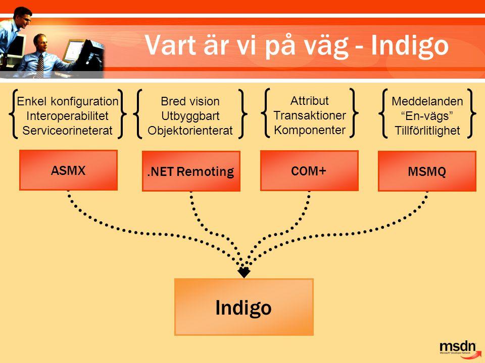 Vart är vi på väg - Indigo Indigo ASMX.NET Remoting COM+ Enkel konfiguration Interoperabilitet Serviceorineterat Attribut Transaktioner Komponenter Bred vision Utbyggbart Objektorienterat MSMQ Meddelanden En-vägs Tillförlitlighet