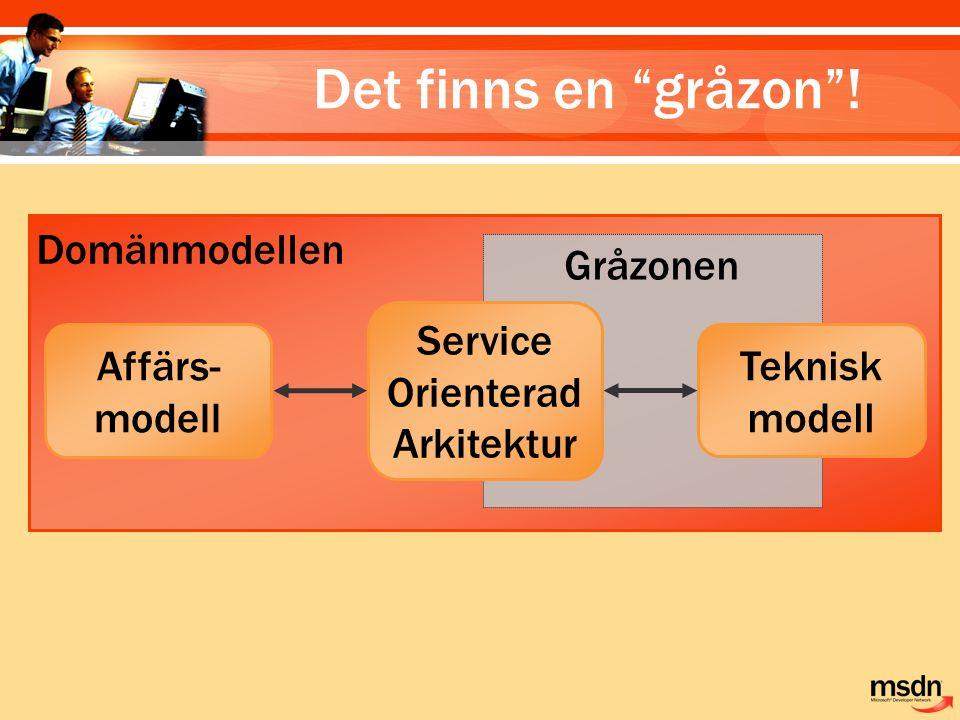 Mönster: Service Interface  Sammanhang ( Context ): –Du designar en distribuerad applikation med funktionalitet som måste nås från olika system.