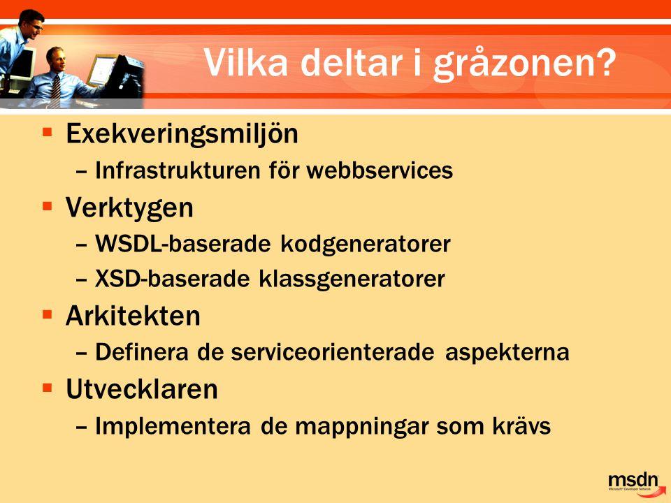  Exekveringsmiljön –Infrastrukturen för webbservices  Verktygen –WSDL-baserade kodgeneratorer –XSD-baserade klassgeneratorer  Arkitekten –Definera de serviceorienterade aspekterna  Utvecklaren –Implementera de mappningar som krävs Vilka deltar i gråzonen?