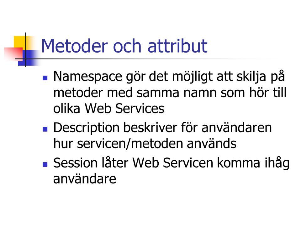Metoder och attribut Namespace gör det möjligt att skilja på metoder med samma namn som hör till olika Web Services Description beskriver för användar