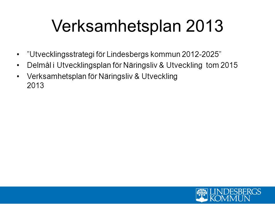 Verksamhetsplan 2013 Utvecklingsstrategi för Lindesbergs kommun 2012-2025 Delmål i Utvecklingsplan för Näringsliv & Utveckling tom 2015 Verksamhetsplan för Näringsliv & Utveckling 2013