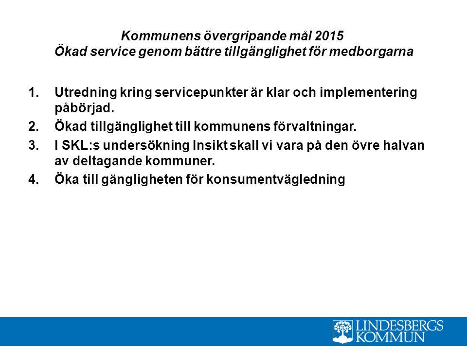 Kommunens övergripande mål 2015 Ökad service genom bättre tillgänglighet för medborgarna 1.Utredning kring servicepunkter är klar och implementering påbörjad.