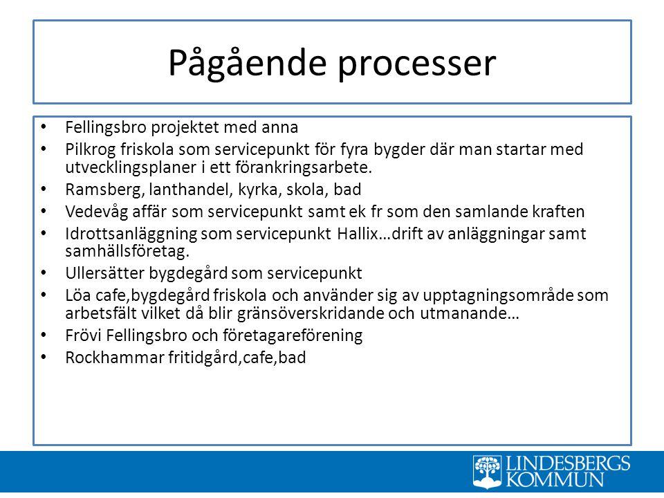 Pågående processer Fellingsbro projektet med anna Pilkrog friskola som servicepunkt för fyra bygder där man startar med utvecklingsplaner i ett förankringsarbete.