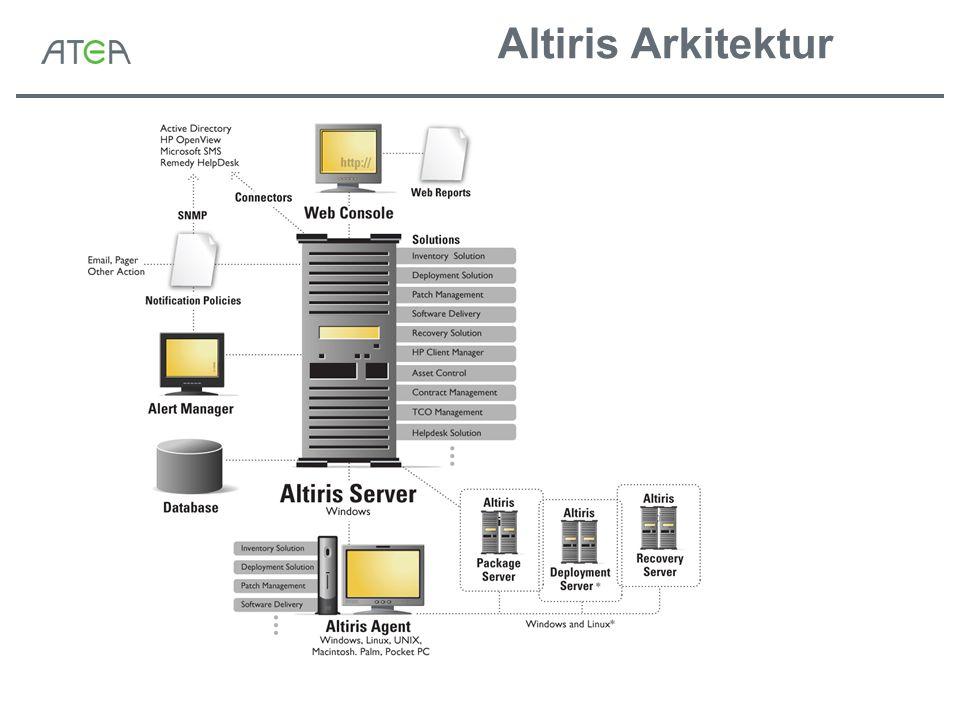 Altiris Arkitektur