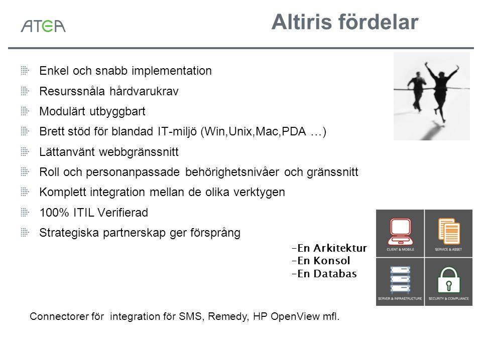Altiris fördelar Enkel och snabb implementation Resurssnåla hårdvarukrav Modulärt utbyggbart Brett stöd för blandad IT-miljö (Win,Unix,Mac,PDA …) Lättanvänt webbgränssnitt Roll och personanpassade behörighetsnivåer och gränssnitt Komplett integration mellan de olika verktygen 100% ITIL Verifierad Strategiska partnerskap ger försprång -En Arkitektur -En Konsol -En Databas Connectorer för integration för SMS, Remedy, HP OpenView mfl.