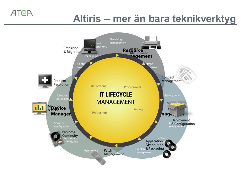 Altiris – mer än bara teknikverktyg