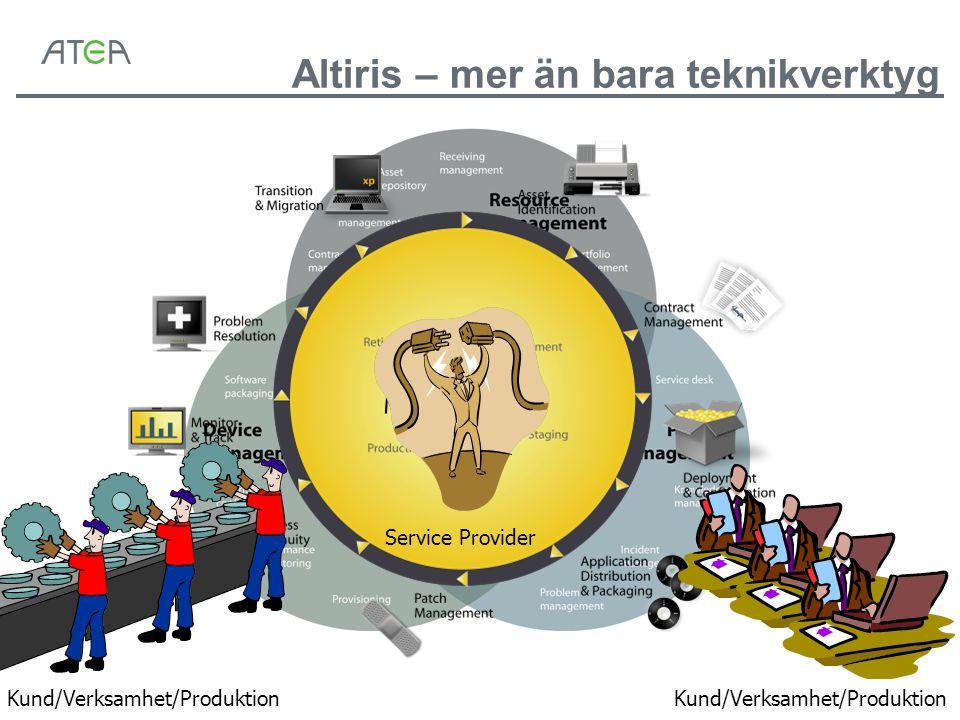 Service Provider Kund/Verksamhet/Produktion