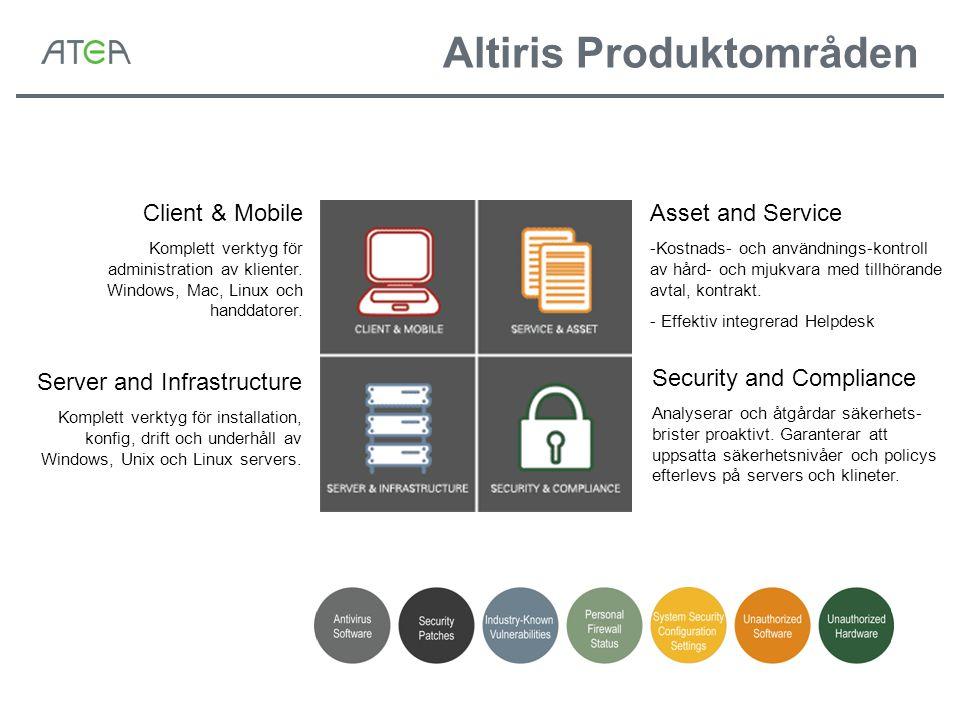 Asset and Service -Kostnads- och användnings-kontroll av hård- och mjukvara med tillhörande avtal, kontrakt. - Effektiv integrerad Helpdesk Client & M