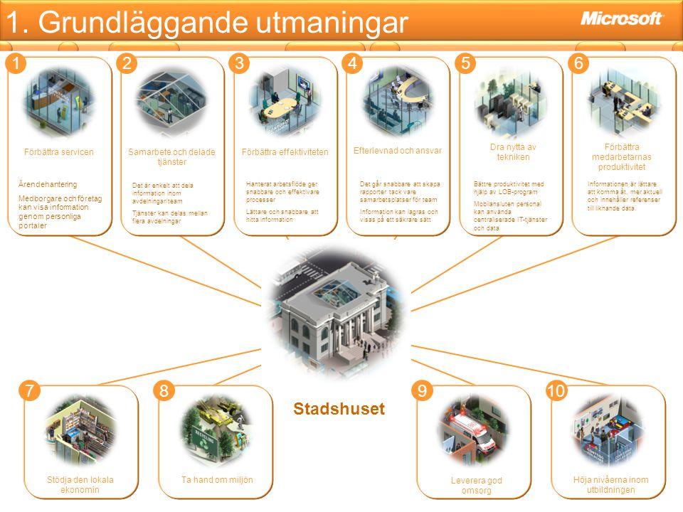 1. Grundläggande utmaningar Förbättra servicen Ärendehantering Medborgare och företag kan visa information genom personliga portaler 1 Samarbete och d