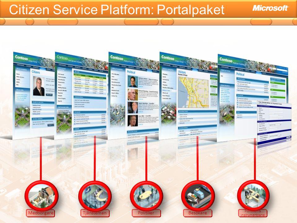 Citizen Service Platform: Portalpaket Medborgare TjänstemanPolitiker Besökare Politikerns instrumentpanel
