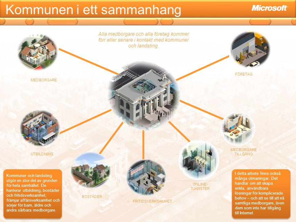Kommunen i ett sammanhang Alla medborgare och alla företag kommer förr eller senare i kontakt med kommuner och landsting. Kommuner och landsting utgör
