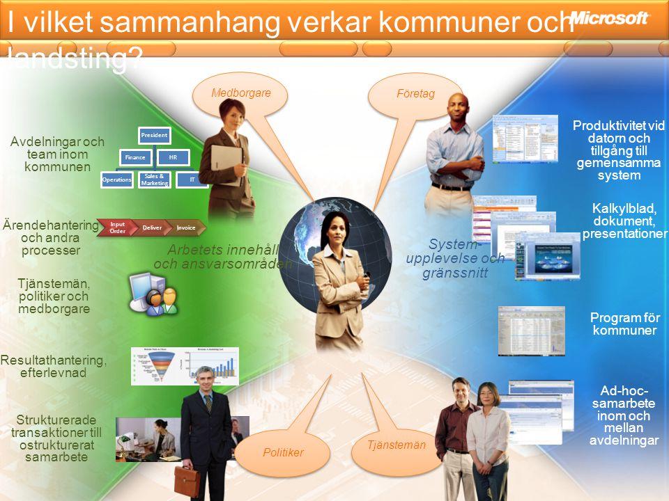 I vilket sammanhang verkar kommuner och landsting? Produktivitet vid datorn och tillgång till gemensamma system Kalkylblad, dokument, presentationer P