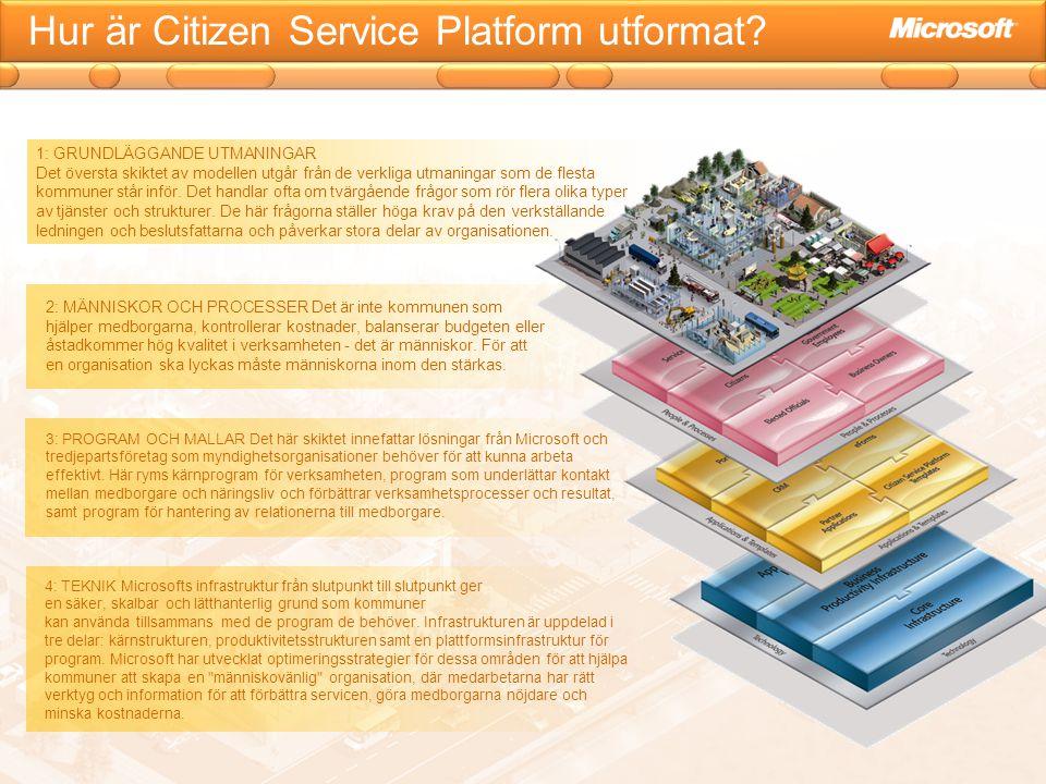 Hur är Citizen Service Platform utformat? 1: GRUNDLÄGGANDE UTMANINGAR Det översta skiktet av modellen utgår från de verkliga utmaningar som de flesta