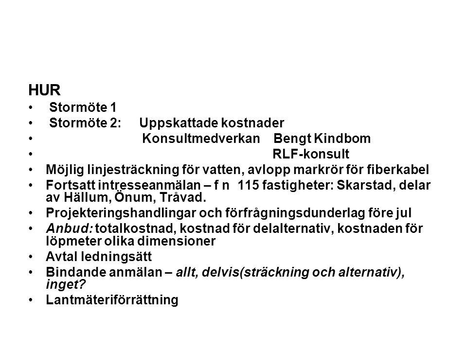 HUR Stormöte 1 Stormöte 2: Uppskattade kostnader Konsultmedverkan Bengt Kindbom RLF-konsult Möjlig linjesträckning för vatten, avlopp markrör för fibe