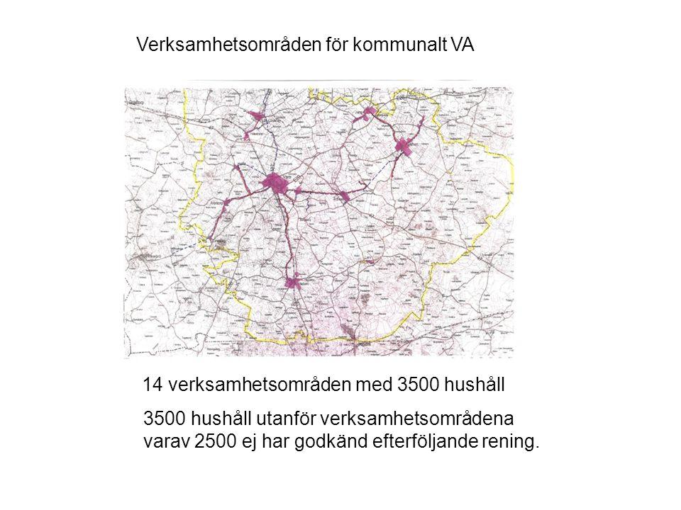 Verksamhetsområden för kommunalt VA 14 verksamhetsområden med 3500 hushåll 3500 hushåll utanför verksamhetsområdena varav 2500 ej har godkänd efterföl