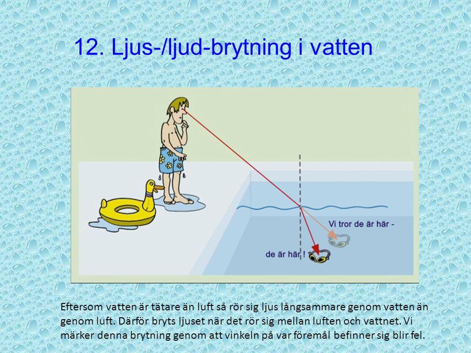 12. Ljus-/ljud-brytning i vatten Har du någonsin suttit på en brygga och tittat ner i vattnet nedanför? Då har du nog noterat att sakerna nere i vattn