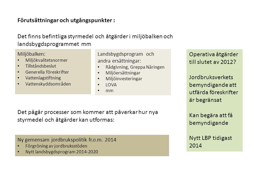 Förslag Verktyg Åtgär- der Styr- medel Tekniskt underlag LBP Nitrat- känsliga områden Förgrö- ning