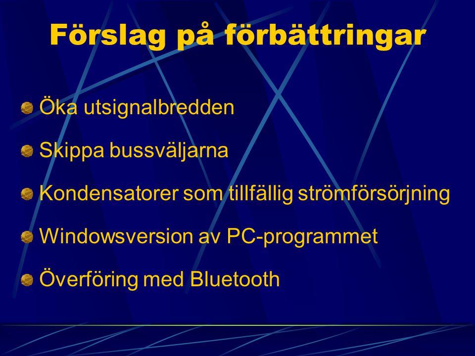 Förslag på förbättringar Öka utsignalbredden Skippa bussväljarna Kondensatorer som tillfällig strömförsörjning Windowsversion av PC-programmet Överföring med Bluetooth