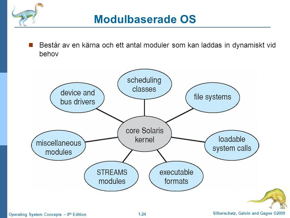 1.24 Silberschatz, Galvin and Gagne ©2009 Operating System Concepts – 8 th Edition Modulbaserade OS Består av en kärna och ett antal moduler som kan l