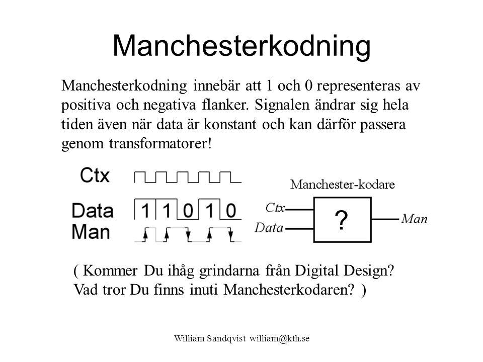 Manchesterkodning William Sandqvist william@kth.se ( Kommer Du ihåg grindarna från Digital Design? Vad tror Du finns inuti Manchesterkodaren? ) Manche