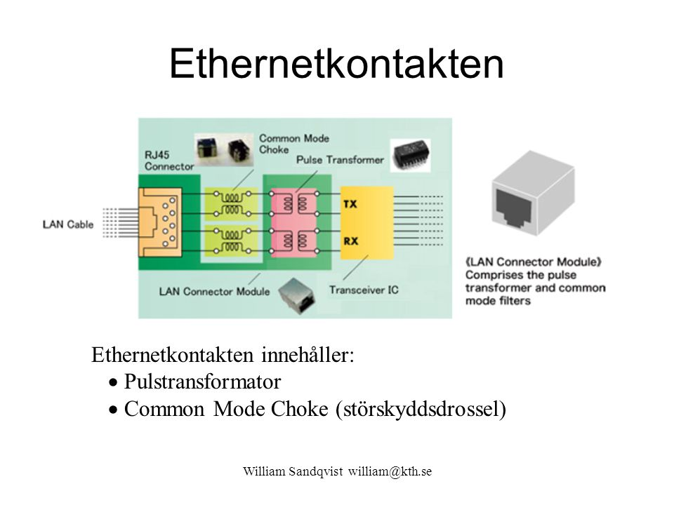 Ethernetkontakten William Sandqvist william@kth.se Ethernetkontakten innehåller:  Pulstransformator  Common Mode Choke (störskyddsdrossel)