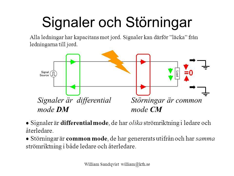 Signaler och Störningar William Sandqvist william@kth.se  Signaler är differential mode, de har olika strömriktning i ledare och återledare.  Störni