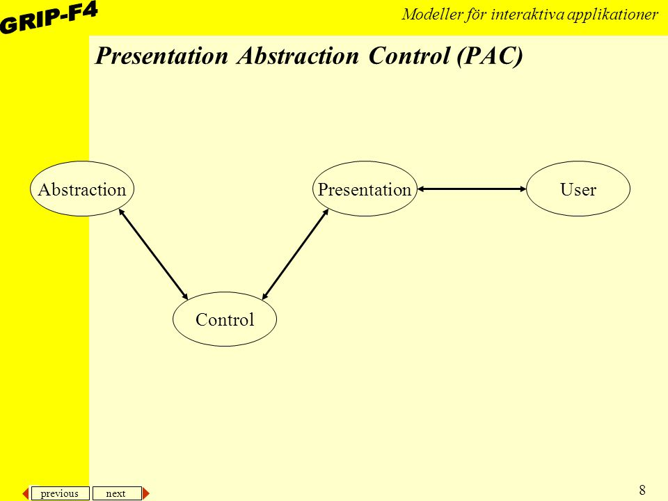 previous next 8 Modeller för interaktiva applikationer Presentation Abstraction Control (PAC) Abstraction Control PresentationUser