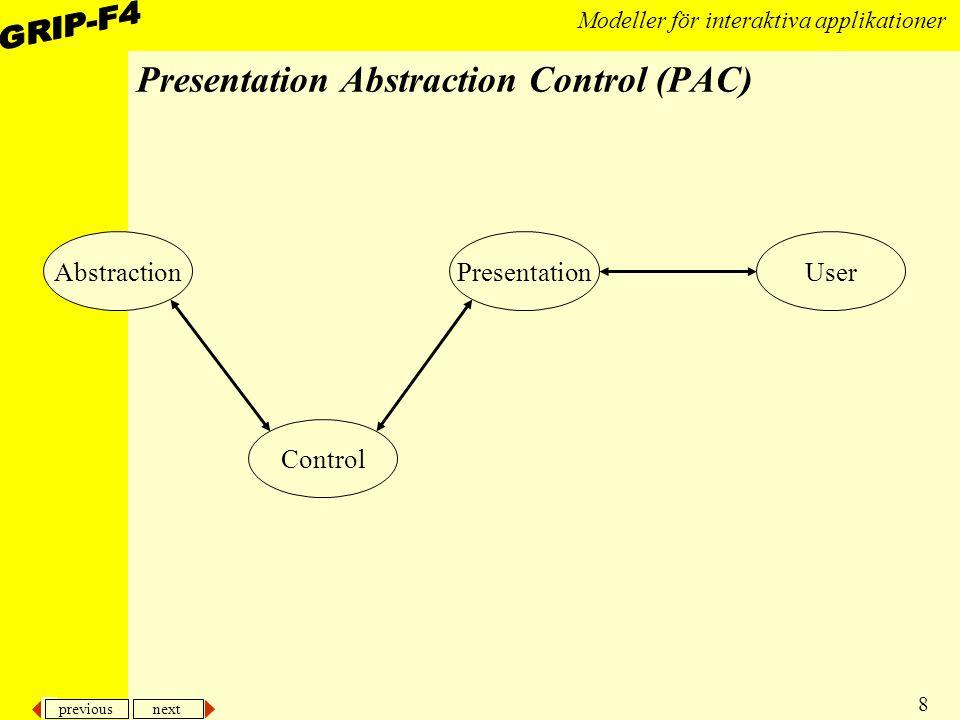 previous next 9 Modeller för interaktiva applikationer Observer, beroenden mellan objekt Problem Hur kan vi konstruera en mekanism som tillåter att vissa objekt meddelas om någon vital del förändras i andra objekt utan att objekten görs starkt knutna till varandra.
