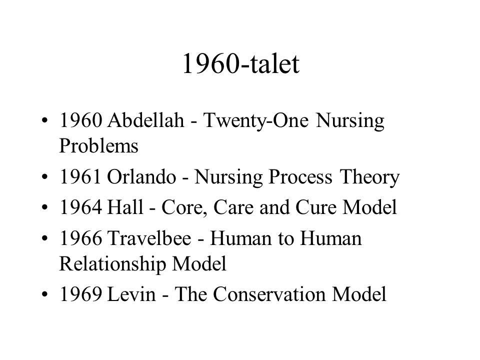 1960-talet 1960 Abdellah - Twenty-One Nursing Problems 1961 Orlando - Nursing Process Theory 1964 Hall - Core, Care and Cure Model 1966 Travelbee - Hu