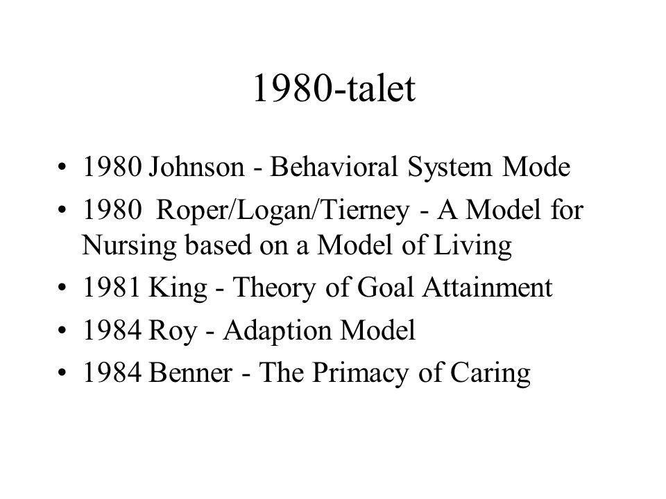1980-talet 1980 Johnson - Behavioral System Mode 1980 Roper/Logan/Tierney - A Model for Nursing based on a Model of Living 1981 King - Theory of Goal