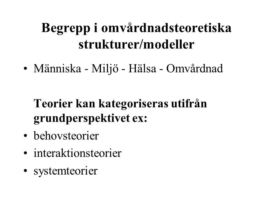 Begrepp i omvårdnadsteoretiska strukturer/modeller Människa - Miljö - Hälsa - Omvårdnad Teorier kan kategoriseras utifrån grundperspektivet ex: behovs