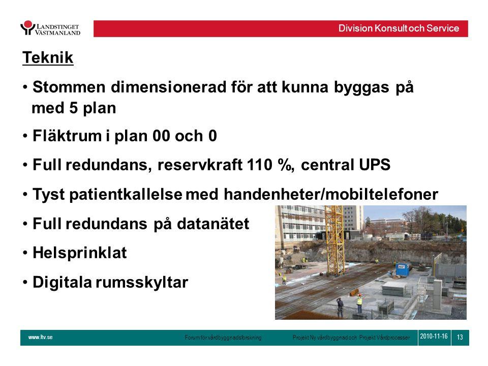 www.ltv.se Forum för vårdbyggnadsforskning Projekt Ny vårdbyggnad och Projekt Vårdprocesser Division Konsult och Service 13 2010-11-16 Teknik Stommen