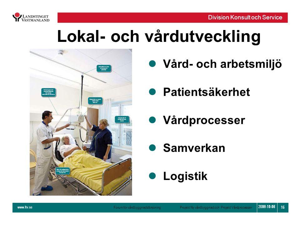 www.ltv.se Forum för vårdbyggnadsforskning Projekt Ny vårdbyggnad och Projekt Vårdprocesser Division Konsult och Service 16 2010-11-16 16 2008-10-07 L