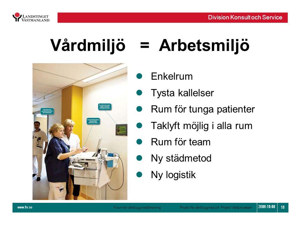 www.ltv.se Forum för vårdbyggnadsforskning Projekt Ny vårdbyggnad och Projekt Vårdprocesser Division Konsult och Service 18 2010-11-16 18 2008-10-07 V