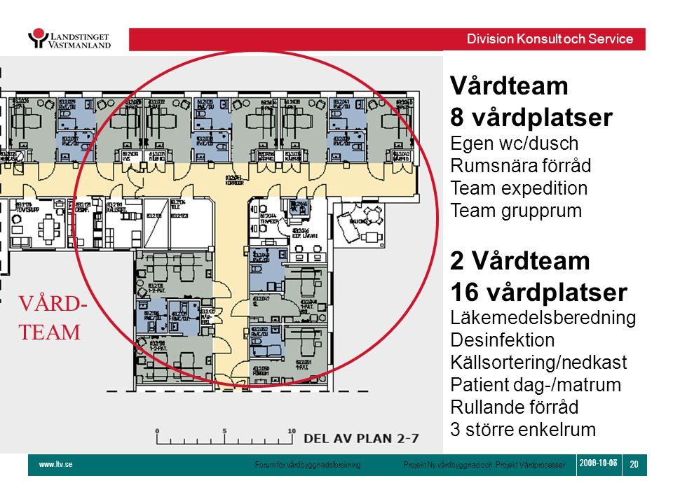 www.ltv.se Forum för vårdbyggnadsforskning Projekt Ny vårdbyggnad och Projekt Vårdprocesser Division Konsult och Service 20 2010-11-16 20 2008-10-07 V
