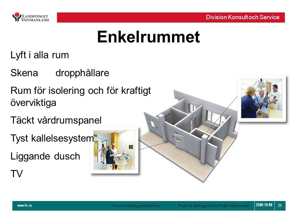 www.ltv.se Forum för vårdbyggnadsforskning Projekt Ny vårdbyggnad och Projekt Vårdprocesser Division Konsult och Service 21 2010-11-16 21 2008-10-07 E